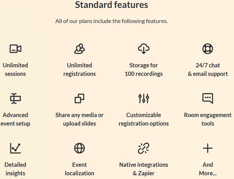 Demio standnard features list