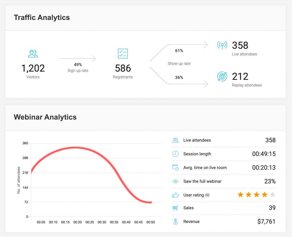 WebinarJam webinar analytics