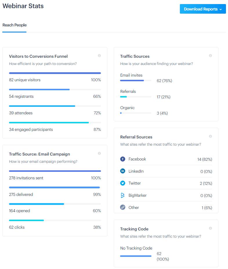 BigMarker analytics dashboard