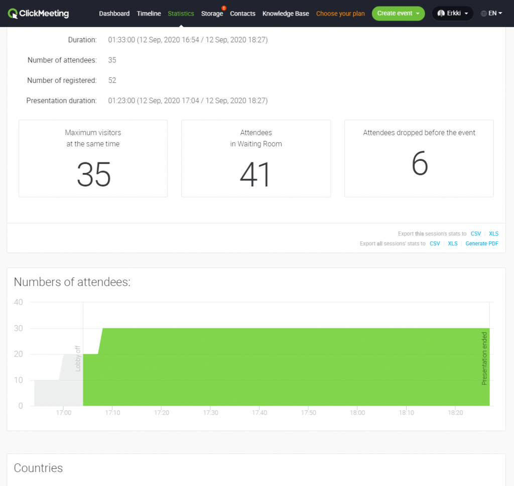 ClickMeeting analytics dashboard example