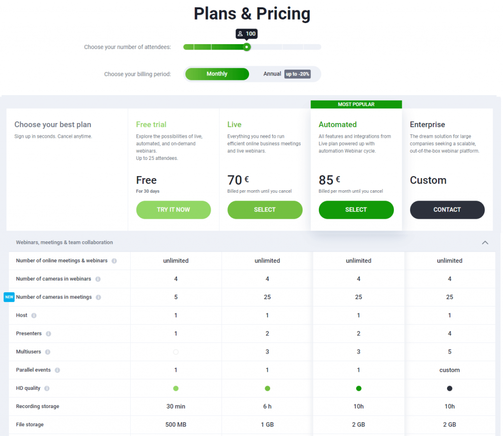 ClickMeeting pricing